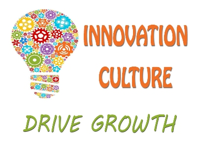Creating Innovation Culture Drive Growth Robert Braido Compliance Trainings